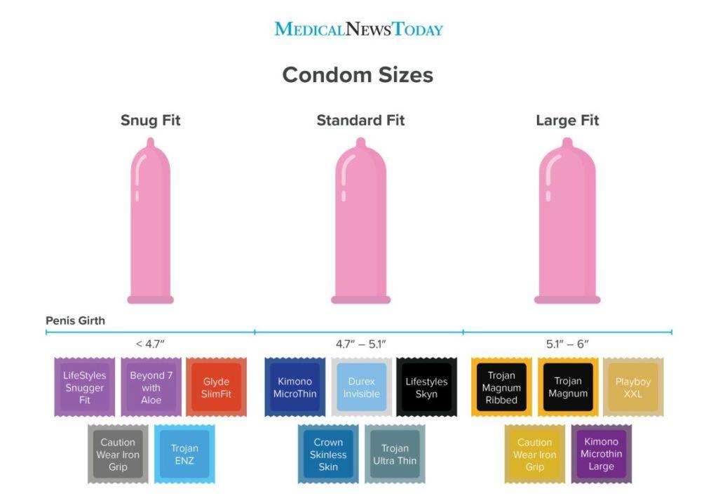 سایز کاندوم