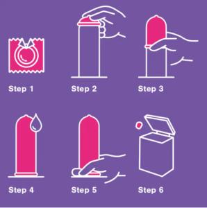کاندوم چیست